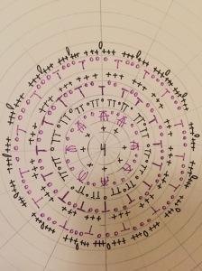 Diagram big motif
